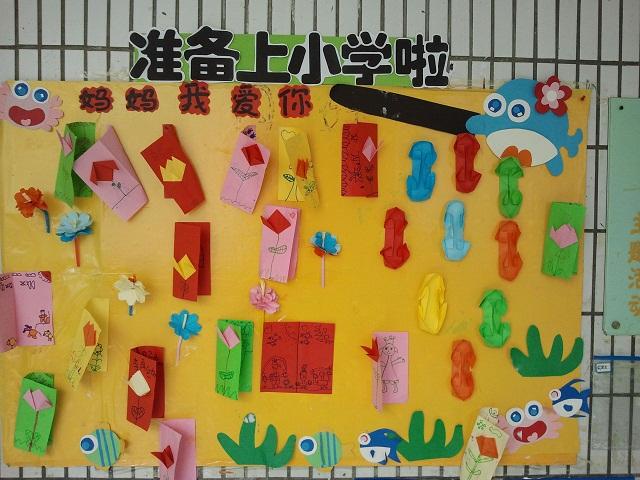 幼儿园大班主题墙布置图片